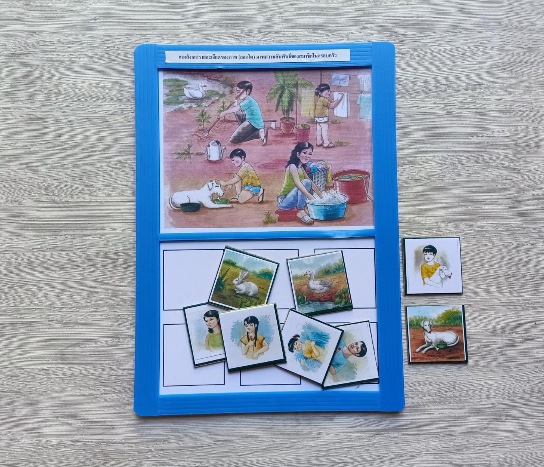 สื่อการเรียนการสอน - T02-06 เกมสังเกตรายละเอียดของภาพ(ลอตโต) ความสัมพันธ์ของสมาชิกในครอบครัว-1