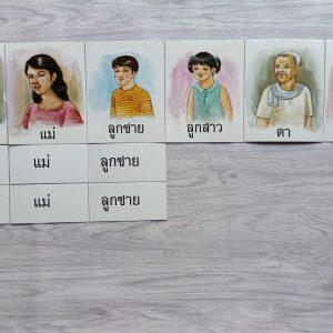 สื่อการเรียนการสอน -T02-10 เกมจัดหมวดหมู่ภาพกับสัญลักษณ์บุคคลในครอบครัว