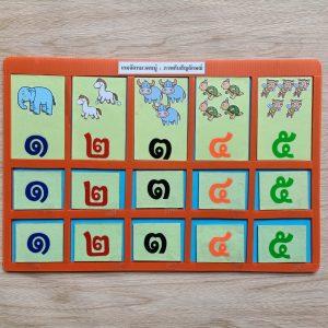 สื่อการเรียนการสอน -T14-19 เกมจัดหมวดหมู่ภาพกับสัญลักษณ์