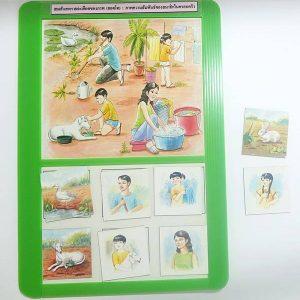 T02-06 เกมสังเกตรายละเอียดของภาพ(ลอตโต) ความสัมพันธ์ของสมาชิกในครอบครัว
