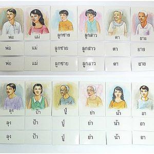 T02-10 เกมจัดหมวดหมู่ภาพกับสัญลักษณ์บุคคลในครอบครัว