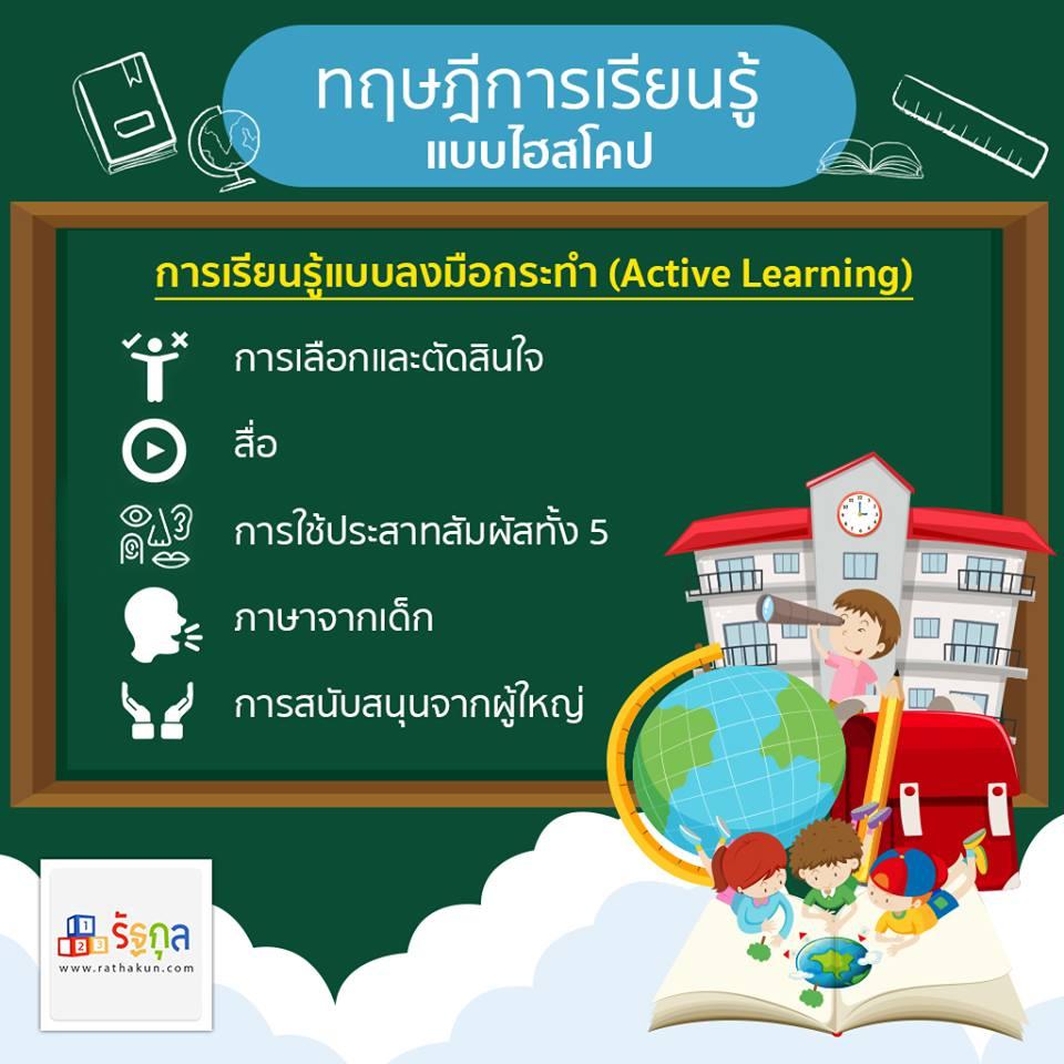 การเรียนรู้แบบลงมือกระทำ (Active Learning)