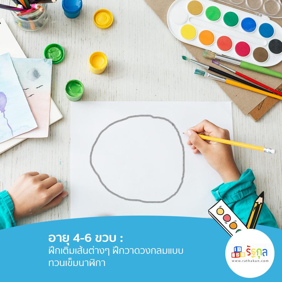 ส่งเสริมพัฒนาการด้านการวาดของเด็กอายุ 4-6 ขวบ