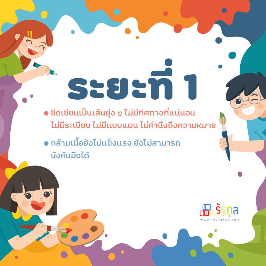 4 ระยะพัฒนาการเด็ก ปฐมวัย1
