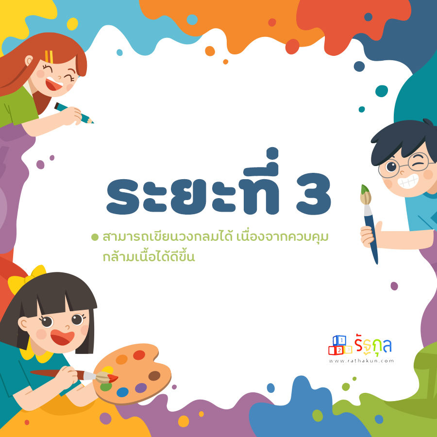 4 ระยะพัฒนาการเด็ก ปฐมวัย3
