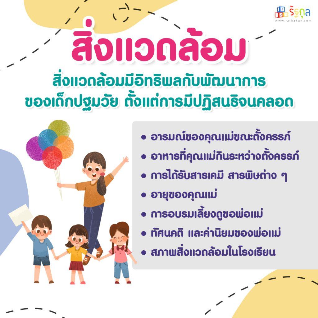 การลงทุนพัฒนาเด็กปฐมวัย สิ่งแวดล้อม+rathakun