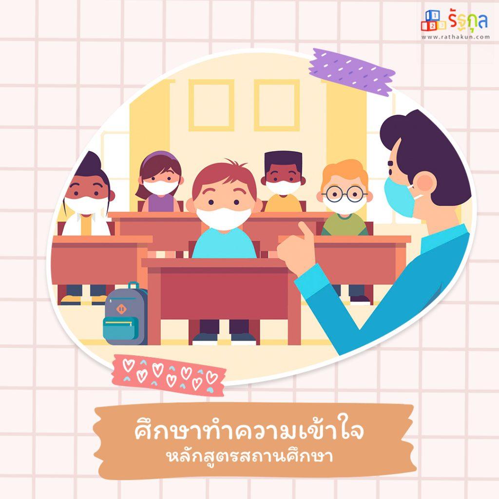 ขั้นตอนการจัดแผนประสบการณ์ ตามหลักสูตรปฐมวัย 2560 ที่ครูต้องรู้ -2