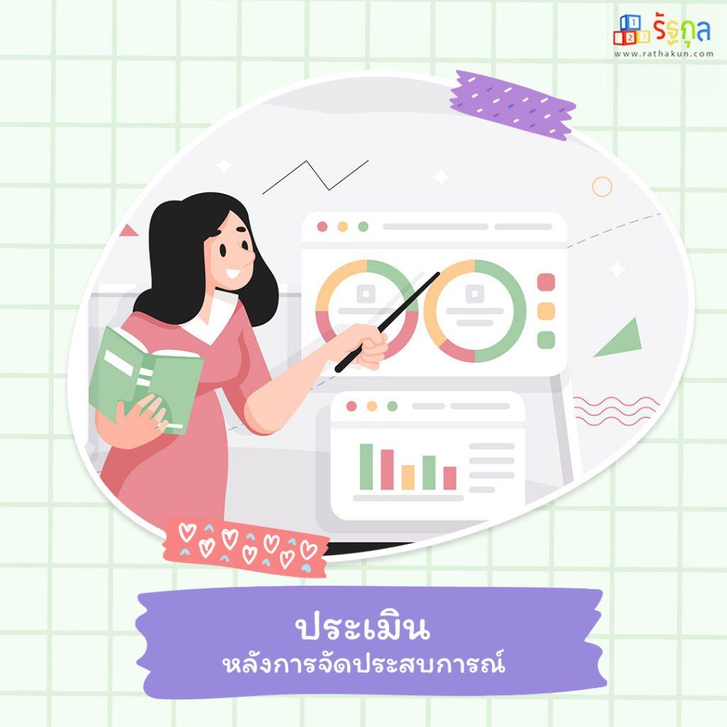 ขั้นตอนการจัดแผนประสบการณ์ ตามหลักสูตรปฐมวัย 2560 ที่ครูต้องรู้ -5