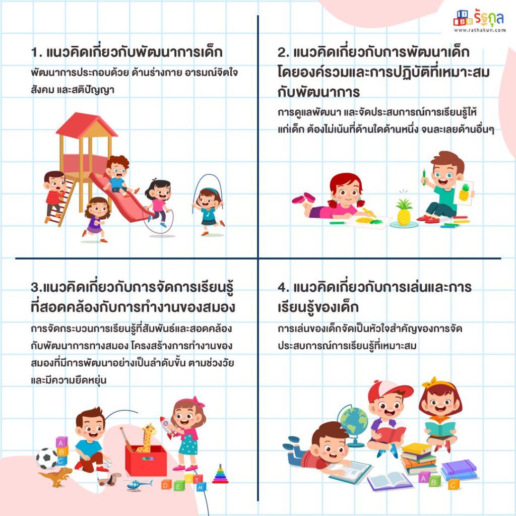 แนวคิดของหลักสูตรการศึกษาปฐมวัย พุทธศักราช 2560-3