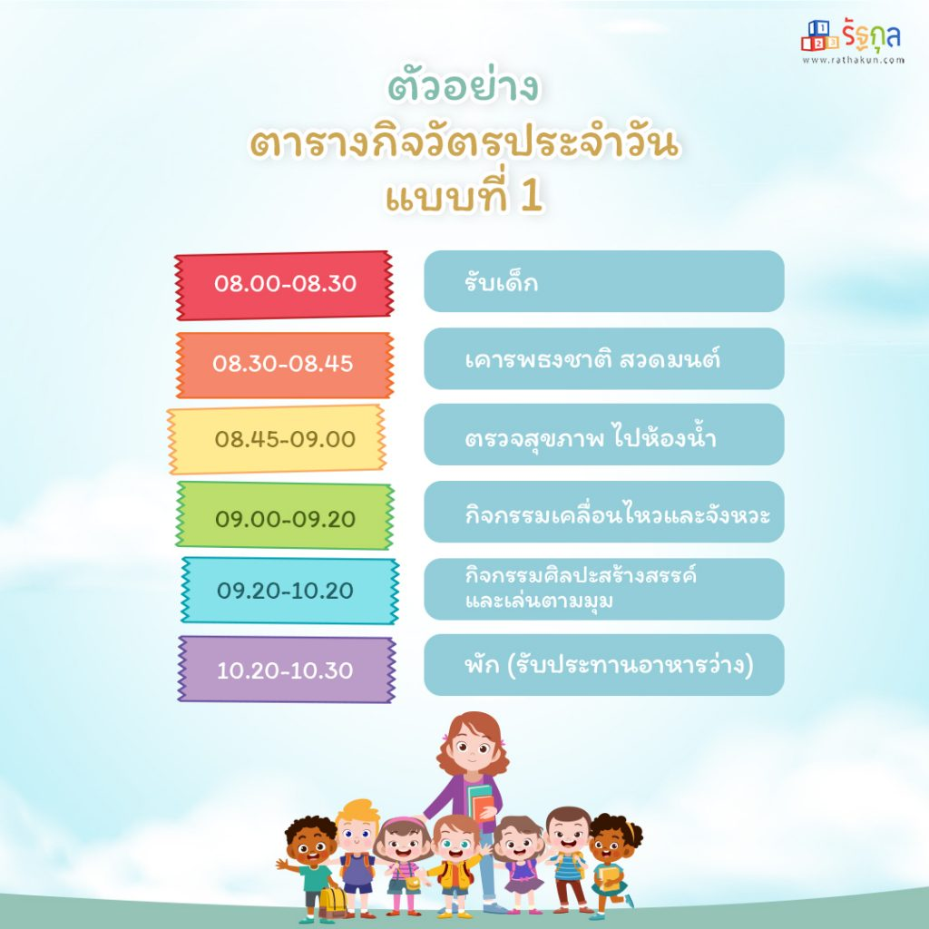 How to จัดตารางกิจวัตรประจำวันสำหรับเด็ก ตัวช่วยเสริมพัฒนาการแบบมีระบบ -5